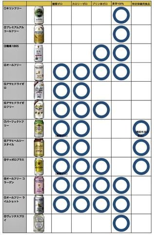 ノンアルコールビール総まとめ.jpg