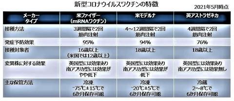 米・モデルナと英・アストラゼネカ.jpg