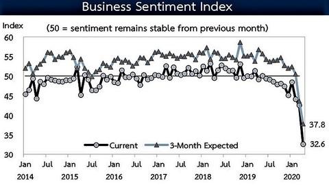business confidence index.jpg