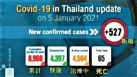 pict-527 new Covid-19 cases.jpg