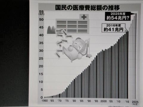 pict-DSCN2627健保の破綻.jpg