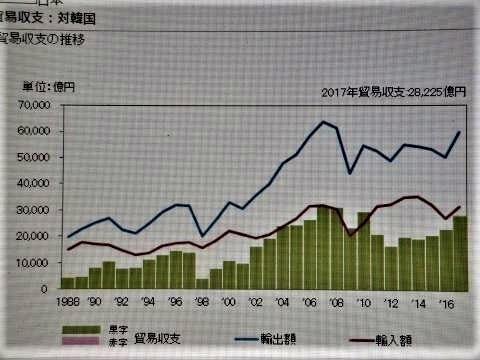 pict-DSCN5033対韓国・貿易収支.jpg