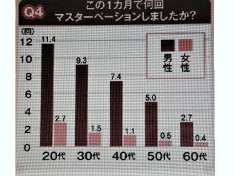 pict-DSCN5434SEX調査2018年 (6).jpg