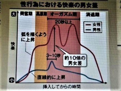 pict-DSCN6858性欲男女差 (1).jpg