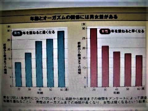 pict-DSCN6858性欲男女差 (2).jpg