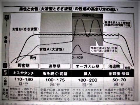 pict-DSCN6858性欲男女差 (3).jpg