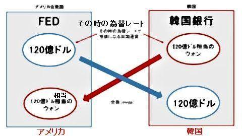 pict-ドル流動性スワップの第1回目.jpg
