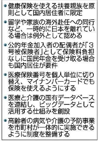 pict-健保の利用、日本居住者に限定.jpg