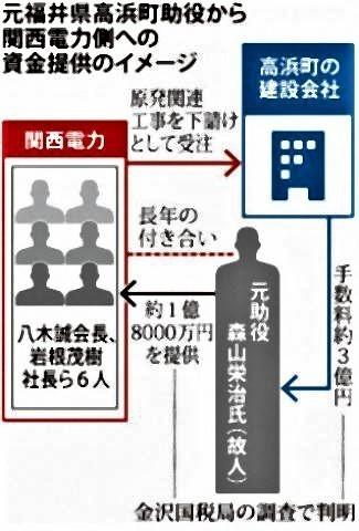 pict-原発マネー.jpg