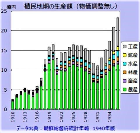 pict-域内総生産のデータ.jpg