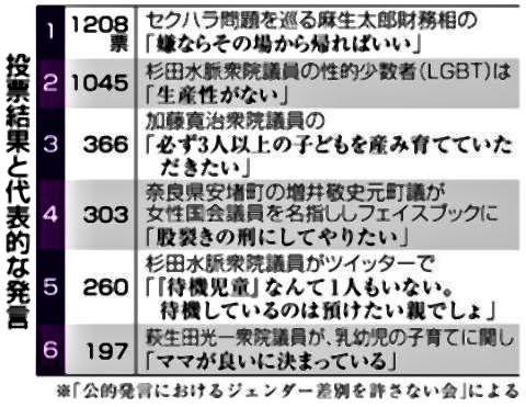 pict-性差別発言ワースト.jpg