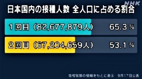 pict-日本国内の接種人数.jpg