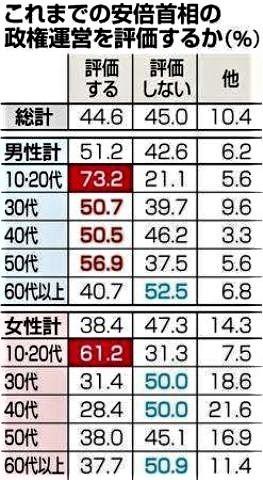 pict-産経新聞社と合同世論調査.jpg