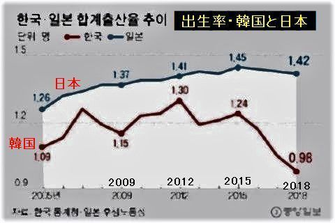 pict-韓国、日本の出生率の比較グラフ.jpg