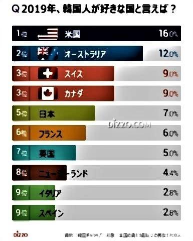 pict-韓国人の好きな国.jpg