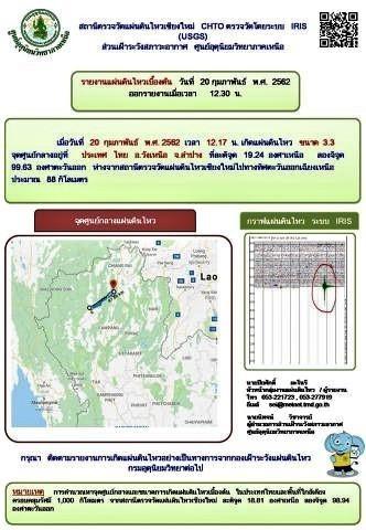 pict-Lampang had an earthquake.jpg