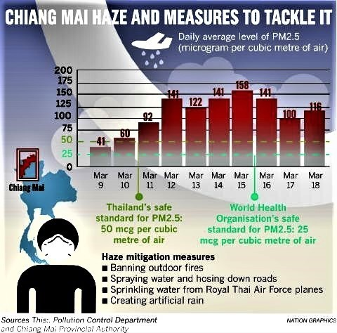 pict-hazardous levels of PM2.5 -2.jpg