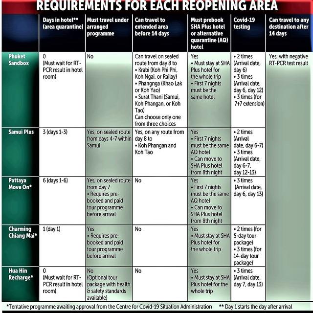 reopening schemes.jpg